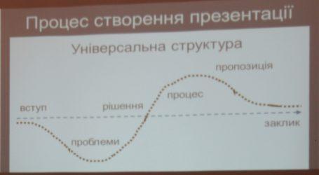 Навчальні програми від Центру зайнятості та від громадських активістів в Кам'янському