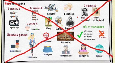 Суд скасував новітні зміни до української мови: «павзи» та «членкінь» не буде
