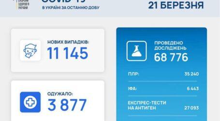 Офіційна статистика коронавірусу в Україні
