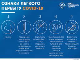 Довгий ковід – нова загроза здоров'ю мешканців Кам'янського - ФОТО