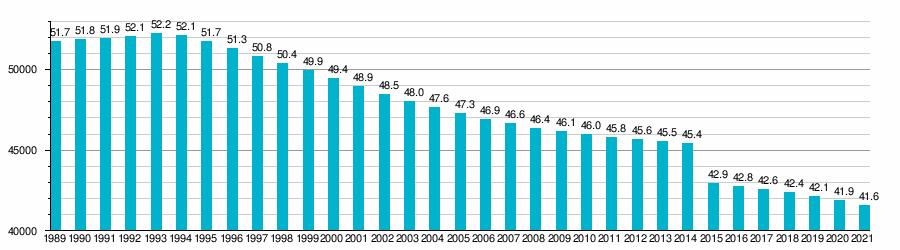 Нардепи прогнозують скорочення населення на 10 мільйонів та захмарні зарплати українців - ФОТО
