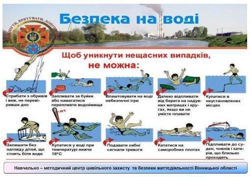 Як не втопитись, купаючись в околицях Кам'янського - ФОТО