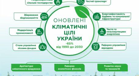 В Україні будуть боротися зі зміною клімату